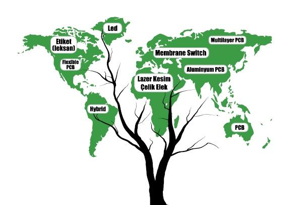 Ürün ağacımıza membrane switch ve etiketi de ekledik.